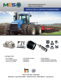 Agriculture-Industry
