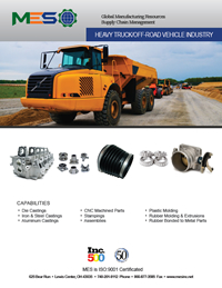 Heavy-Equipment-Industry
